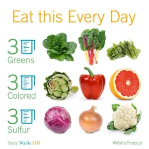 eat-this-every-day