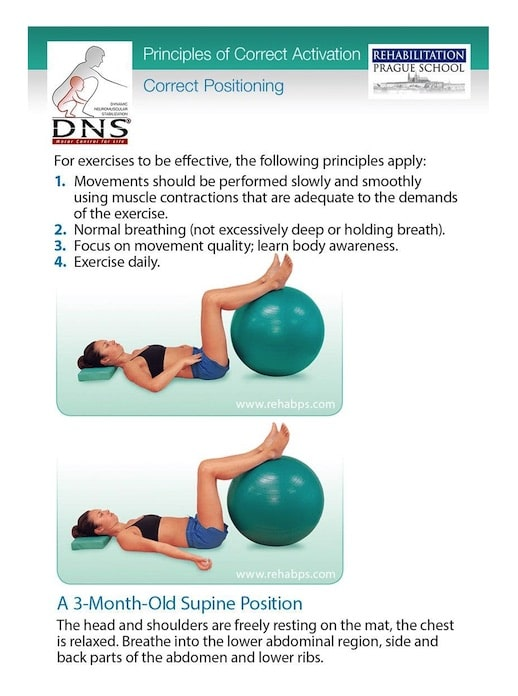 DNS activation example breathing